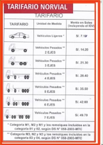 NORVIAL aumenta la tarifa de peajes en tramo Ancón – Pativilca desde este 16 de Julio Huaralenlinea.com