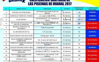 Último reporte  de las piscinas de Huaral