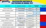 Conozca las  piscinas saludables de Huaral